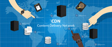 CDN Content Delivery Network Distribution File Access Across Server