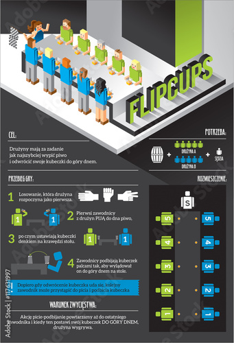 Fotografie, Obraz  flipcups infografika