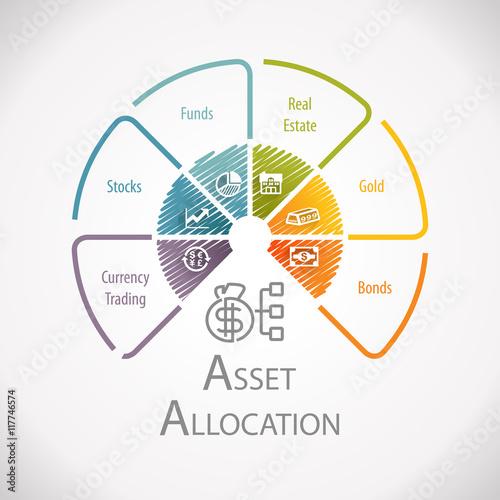 Fotografia  Asset Allocation Wealth Management Investment Option Infographic