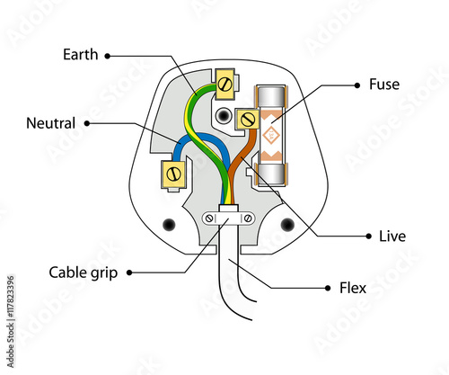 uk plug simple diagram 3 pin wire fuse scheme how is