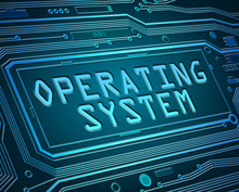 Operating System Concept.