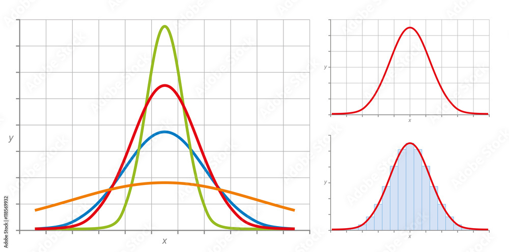 Fototapety, obrazy: Normal distribution, also Gaussian distribution or Bell curve. Very common in probability theory. The red curve shows the standard normal distribution. Illustration on white background.
