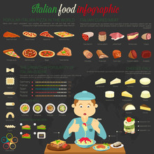 Italian Food Infographic With ...