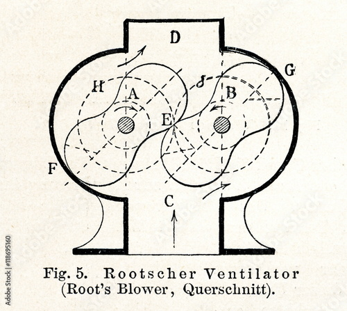 Roots blower (from Meyers Lexikon, 1895, 7 vol ) - Buy this