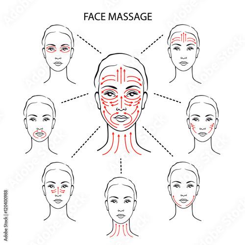 Vector illustration face massage instruction all stock vector.