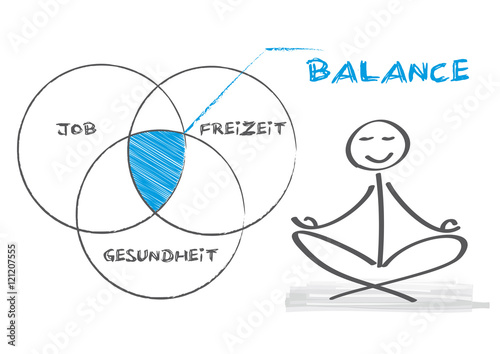 work-life-balance – Arbeit und Privatleben in Einklang bringen Poster