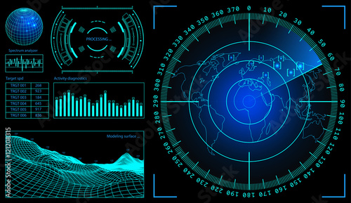 Photo Military green radar