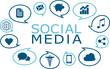 Social média illustration, toujours connecté dans tous les domaines