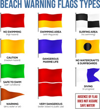 Beach Warning Flags Types Vector Set On White Background
