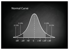 Normal Distribution Diagram Or Bell Curve On Black Chalkboard