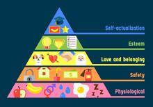 Vector Flat Maslow Pyramid Illustration