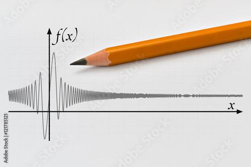 Fading sine function