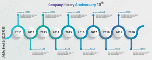 Foto  timeline company history anniversary 10 year blue wave color circle