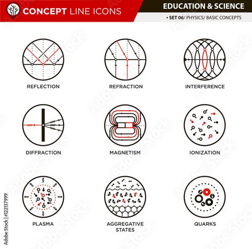 Valokuva  Concept Line Icons Set 6 Physics