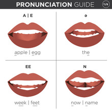 English Language Pronunciation...