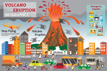 Volcano Eruption Infographics ...