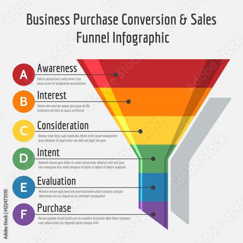 Photo  Business purchase conversion or sales funnel infographic vector illustration