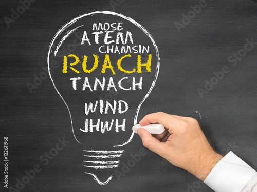 Ruach Poster