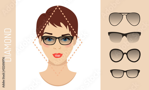 6a7c1f05fc34 Woman sunglasses shapes for different women face types - square ...
