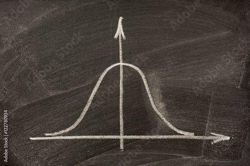 Gaussian or bell curve on a blackboard