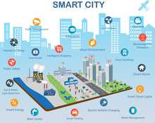 Smart City Concept With Differ...