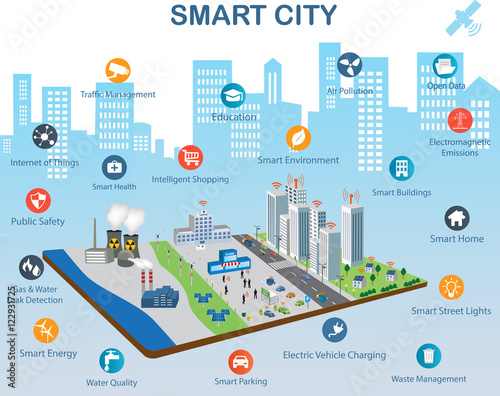 Smart City Concept With Different Icon And Elements
