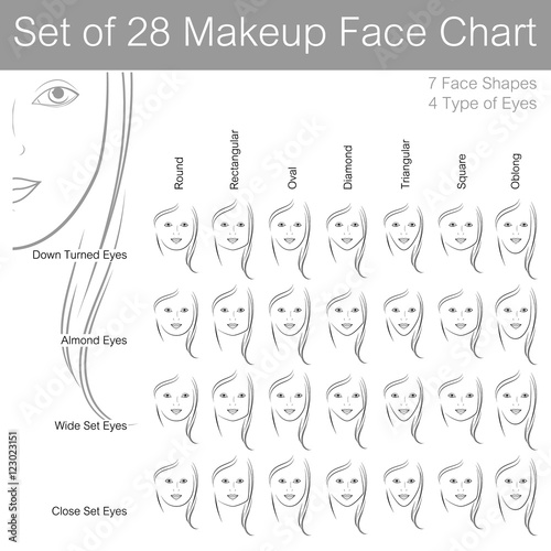 Set Of Makeup Face Charts With
