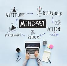 Mindset Belief Discipline Expe...
