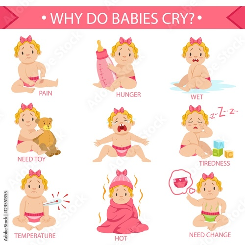 Printed kitchen splashbacks Illustrations Reasons Baby Girl Is Crying Infographic Poster