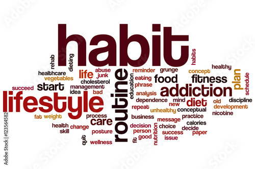 Fotografia  Habit word cloud
