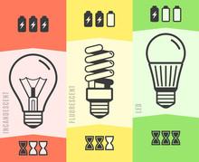 Light Bulb Efficiency Comparis...