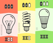 Light Bulb Efficiency Comparison Chart Infographic. Vector Illustration