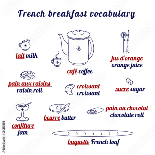 French Breakfast Traditional Entries French Terms Translated Into