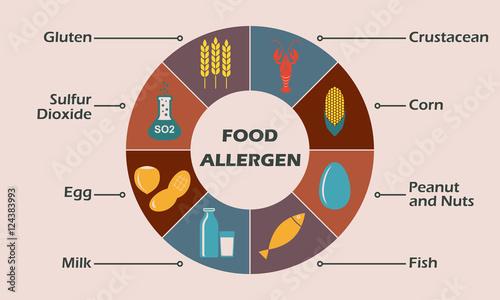 Photo Food allergen icons set
