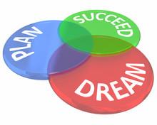 Dream Plan Succeed Advice How To Venn Diagram Circles 3d Illustr