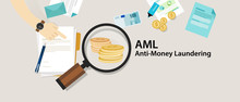 AML Anti Money Laundering Cash...
