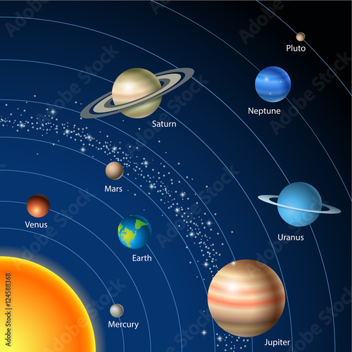 Foto op Aluminium Kosmos Card with solar system, sun, planets and stars