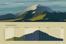 High Mountain Landscape Infographic. Elevation Profile. Wilderness. Spectacular View. Vector Illustration