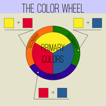 Basic Color Theory. The Color Wheel. Primary And Secondary Colors. Vector Illustration.