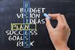 Business plan crossword on blackboard