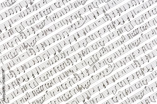 Printed kitchen splashbacks Newspapers Musiknoten (für individuellen Gebrauch)