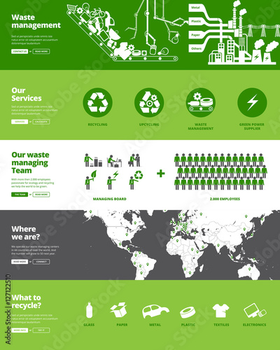concept of waste management pdf