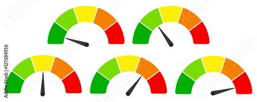 Photo Bewertung Barometer Umfrage Werte Neutral von grün bis rot in fünf Stufen