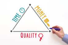 Project Management Triangle. T...