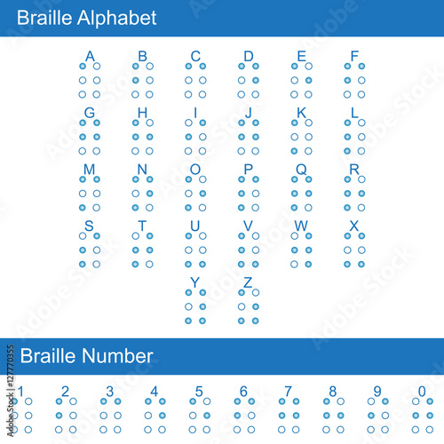 Braille Alphabet And Number Chart For Blind Education Vector Design