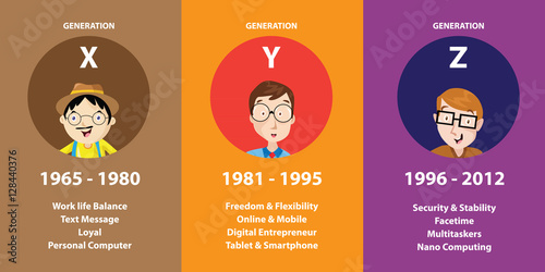 Photographie  Generation Z Vector Illustration