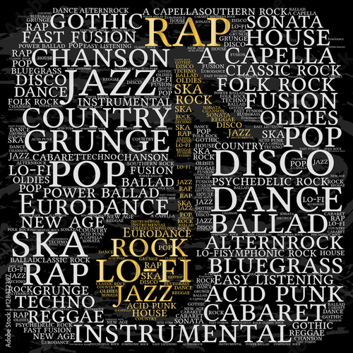 Rap  Word cloud, musical notes, gray font, grunge background