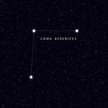 Sky Map With The Name Of The Stars And Constellations. Astronomical Symbol Constellation Coma Berenices