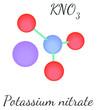 KNO3 Potassium nitrate molecule