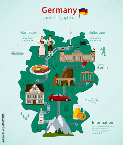 Fotografie, Tablou  Germany Travel Flat Map Infographic Concept